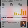【超便利】iOS10に対応した「アクセス解析ウィジェット」の感想(はてなブログアプリ)