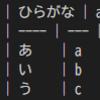 VSCodeでMarkdownの編集