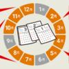 ジャンボ宝くじの確率と期待値のまとめ!1番還元率が高いのは意外にも・・