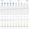 まもなく大磯・・自分のコンディションと当日の天気は?