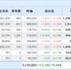 株日記 日本株は好調ですが売買なし