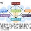 日本病院総合診療学会 NP発表①