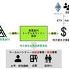 西粟倉村ICOの軌跡 -日本初地方自治体ICO 「地域」を創る仮想通貨-