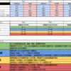【WoWS】潜水艦ランク戦の所感(Ver.0.10.7)