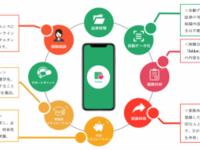 アドバンスクリエイト、保険証券管理アプリ「folder」の機能を紹介
