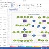 ER 図作成ソフト - Mac/Windows/Linuxに対応