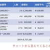 【FR会議10】ドナーレンジチャート分析