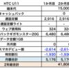 SoftBank MNP おとく案件