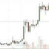 Bittrexがビットコインゴールドの付与を表明!