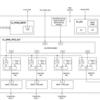 AWS EC2 F1インスタンスを使ったハードウェア開発の勉強 (11. 割り込み信号によるFPGAからホストへの通知機能)