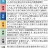 自民「改憲は議員の責務」 慎重・反対「憲法理念の実現こそ」 - 東京新聞(2016年11月17日)