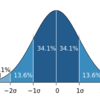 仮想通貨と株式のリスクマネジメント(概要)