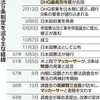 「9条提案は幣原首相」  史料発見の東大名誉教授・堀尾輝久さんに聞く - 東京新聞(2016年8月12日)