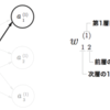 参加メモ:第1回「ゼロから作るDeep Learning」読書会 in 銀座