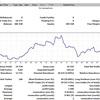 FXにチャレンジ (28)7月の損益
