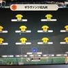 ギラヴァンツ北九州vs鹿児島ユナイテッドFC