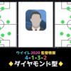 【ダイヤモンド型】4-4-2系ダイヤモンド型  監督3名 【2019フェルナンドサントス愛用者必見!】