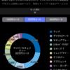 SBI株アプリ テーマ別銘柄