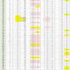 新型コロナウイルス、都道府県別、週間対比・感染被害一覧表 (7月9日現在)