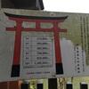 【京都】大好きな京都へ紅葉狩りに行ってきました。観光スケジュールまとめ。