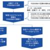 事例紹介:朝日新聞社様「新聞記事データ活用イメージ」のご紹介