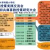 #29 兵庫算数授業研究会で行いたいこと