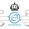 Azure Bot ServiceでSlackやTeamsなどの別チャネル間でのメッセージを仲介するBotを作る