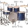 【DTM】ドラムの基礎について 初心者DTMerはまずドラムを頑張ろう!