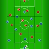 サッカー戦術を知る〜ビルドアップの方法4選〜【マンチェスターC・バルセロナ・レアルマドリード】
