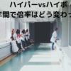 【初期研修マッチング】ハイパー病院vsハイポ病院 5年間で倍率はどう変わった?