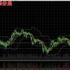 ビットコインFX 8月16日チャート分析 高値安定!平均45万のビットコインはもう安泰!?