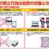 投票日に公職選挙法違反となるネット活動