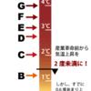 日本の未来は灼熱地獄?