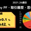 今週My PFは【+0.1%】2021年week 26の米国株資産推移