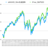 先進国株インデックスと米国株インデックスのどちらに投資するべきか?