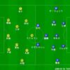 後半戦への試金石となるか J1第17節 ベガルタ仙台vsガンバ大阪