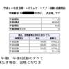 H28秋季情報処理技術者試験(SA:システムアーキテクト)に合格できませんでした
