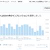 フォロワー30000人記念 Twitterアナリティクスを公開します。