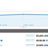 2012年1月 アクセス数の多かったエントリ トップ10