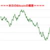 ■途中経過_2■BitCoinアービトラージ取引シュミレーション結果(2017年9月5日)