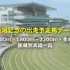 新潟記念(2016)データ分析|出走予定馬の距離別実績(2000m・1800m・2200m・全成績)