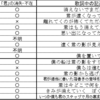小川晃一と「君」と「僕」と「夜」 おやすみホログラムの詞世界考察part1
