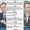 皇室の事情、官邸のメンツ 退位時期巡り溝浮き彫り - 日本経済新聞(2017年12月2日)