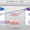 プロジェクト毎にファイルを分ける用Nagios運用方法の一例