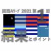 関西Aリーグ 2021 第1節 / 結果とポイント … 同志社 立命館 近畿大が勝利 天理は初戦黒星