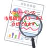 サラリーマンの市場価値とステータス診断
