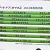 PS4アーケードアーカイブスに新タイトル大量発表!「グラディウスII」「ダブルドラゴンII」「聖戦士アマテラス」ほか