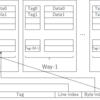 ISSにL1キャシュのシミュレーション機能の検討(2. キャッシュモデルをISSへ実装)