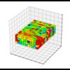 深層学習で扱うテンソルを3Dで可視化してみる