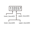 lower_bound,upper_bound(C++)